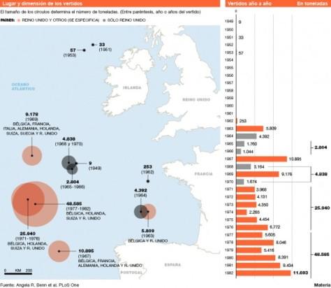 Las 115.000 toneladas de basura radiactiva olvidadas en el Atlántico Nordeste