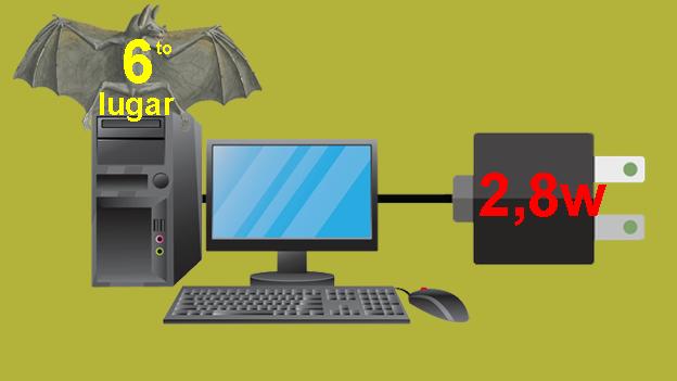 160517133509_corriente-computadora