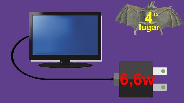 160517133511_corriente-televisor
