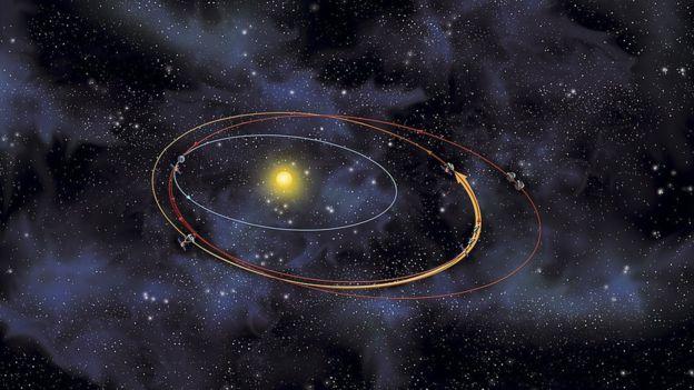 _90585191_orbita