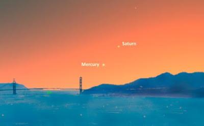 mercurio-saturno
